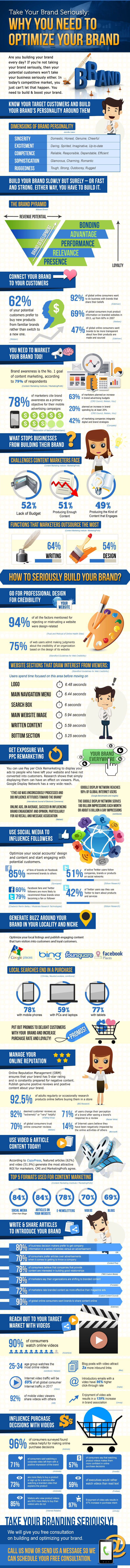 Infographic_9_Tips_for_Serious_Brand_Optimizatio