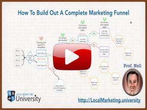 Build a Funnel Video