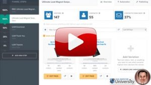 ow To Build ClickFunnels Marketing Funnels