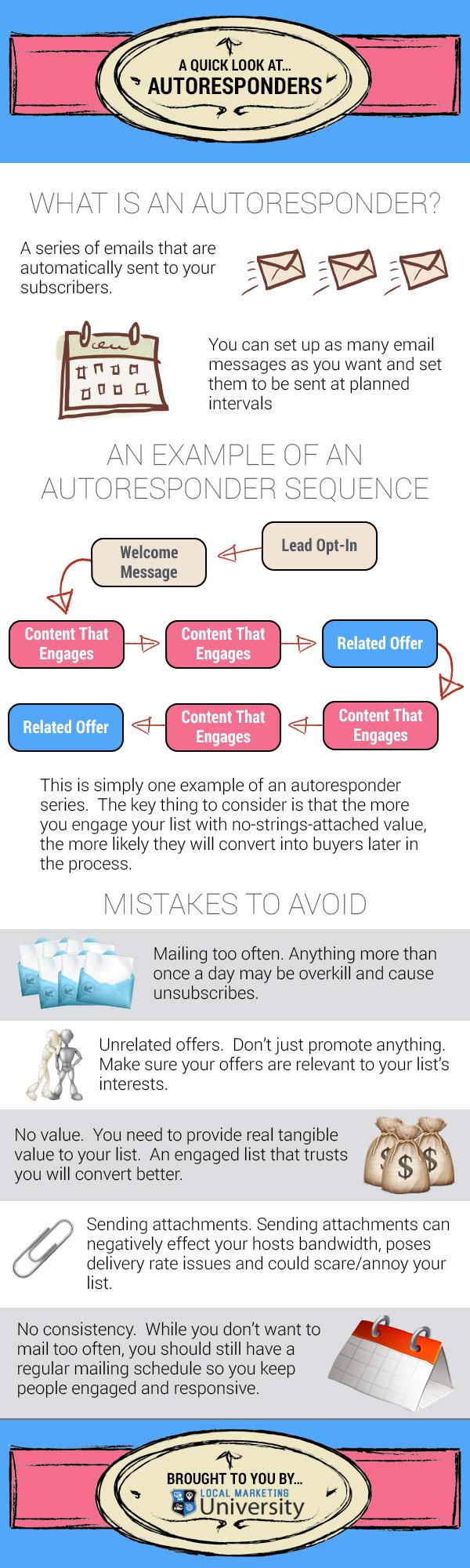 Autoresponder Infographic