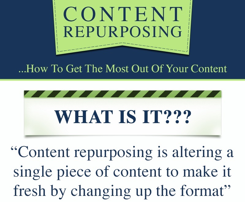 What is Content Repurposing?