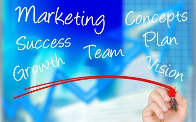 Top Internet Marketing Strategies For Your Business